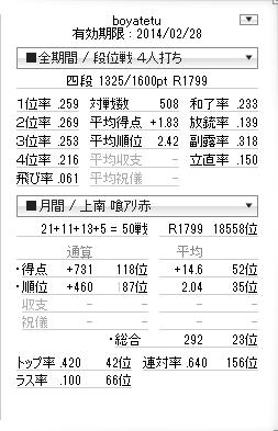 2014.2.18d1