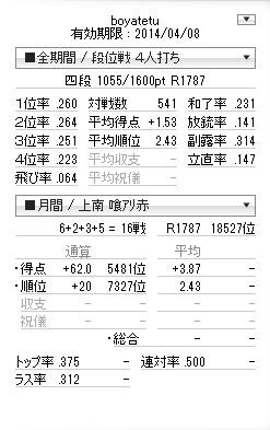 2014.3.31d1