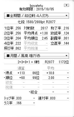 2015.10.5.2