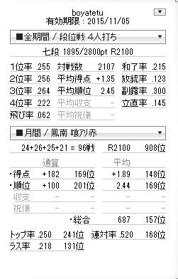 2015.11.4.1
