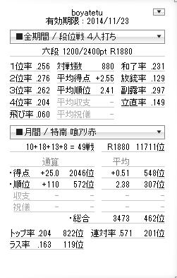 tennhou2014.11.11