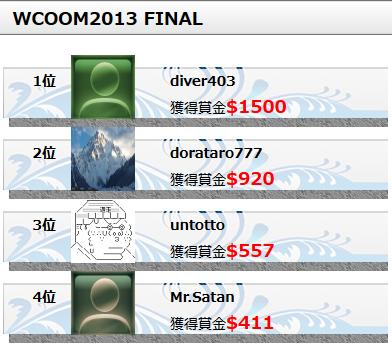wcoom2013finalresult